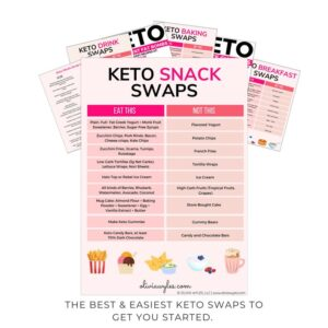 Keto Swaps Digital Download Printables